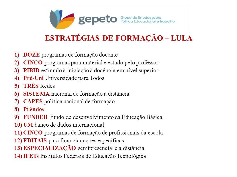 ESTRATÉGIAS DE FORMAÇÃO – LULA