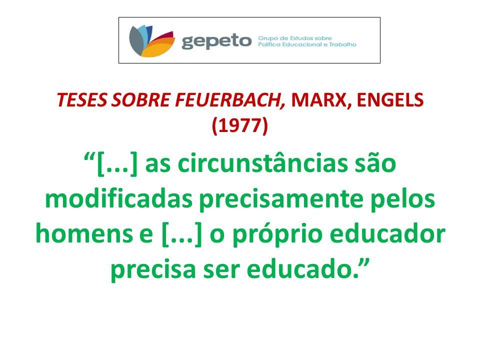 TESES SOBRE FEUERBACH, MARX, ENGELS (1977)