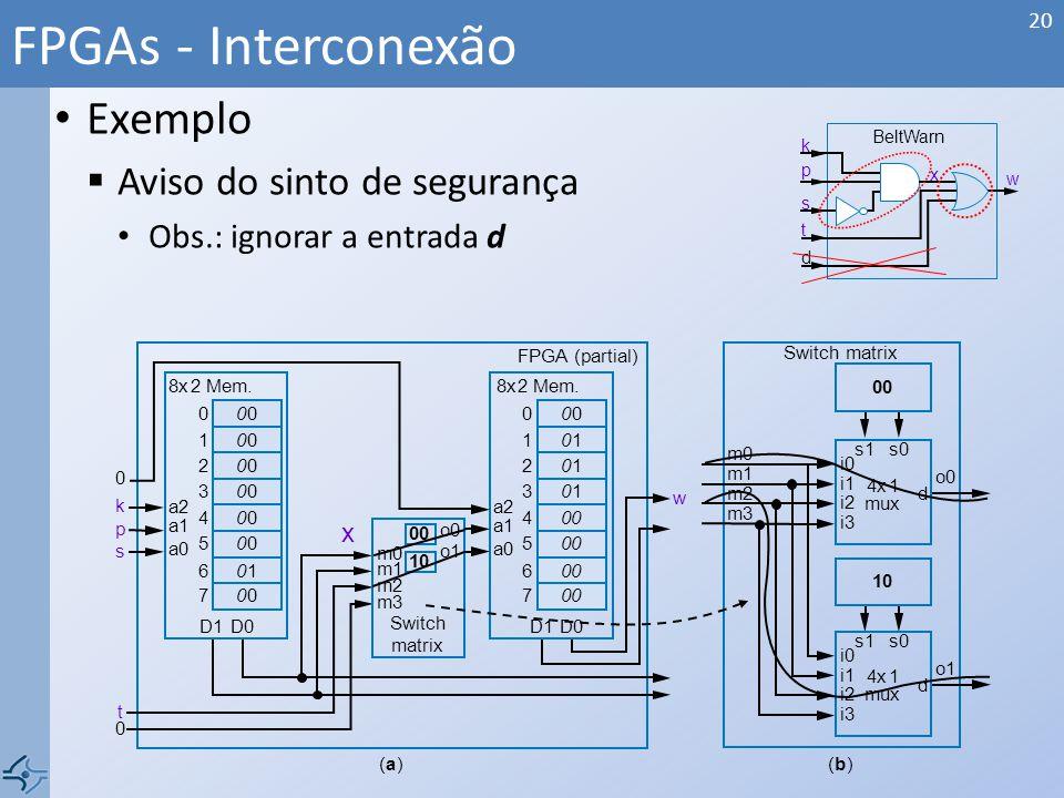 FPGAs - Interconexão Exemplo Aviso do sinto de segurança