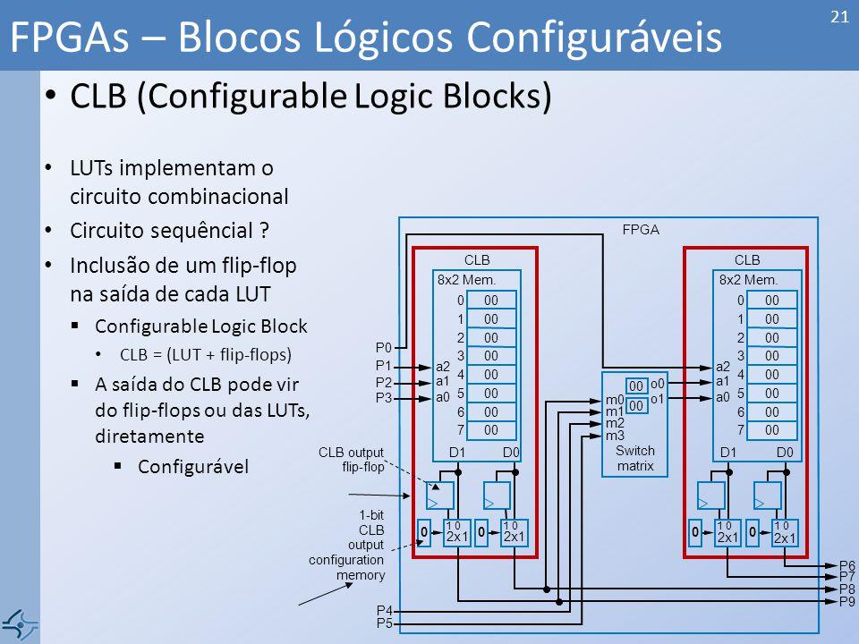 FPGAs – Blocos Lógicos Configuráveis