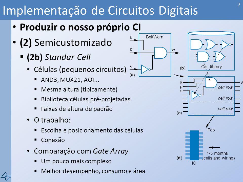 Implementação de Circuitos Digitais