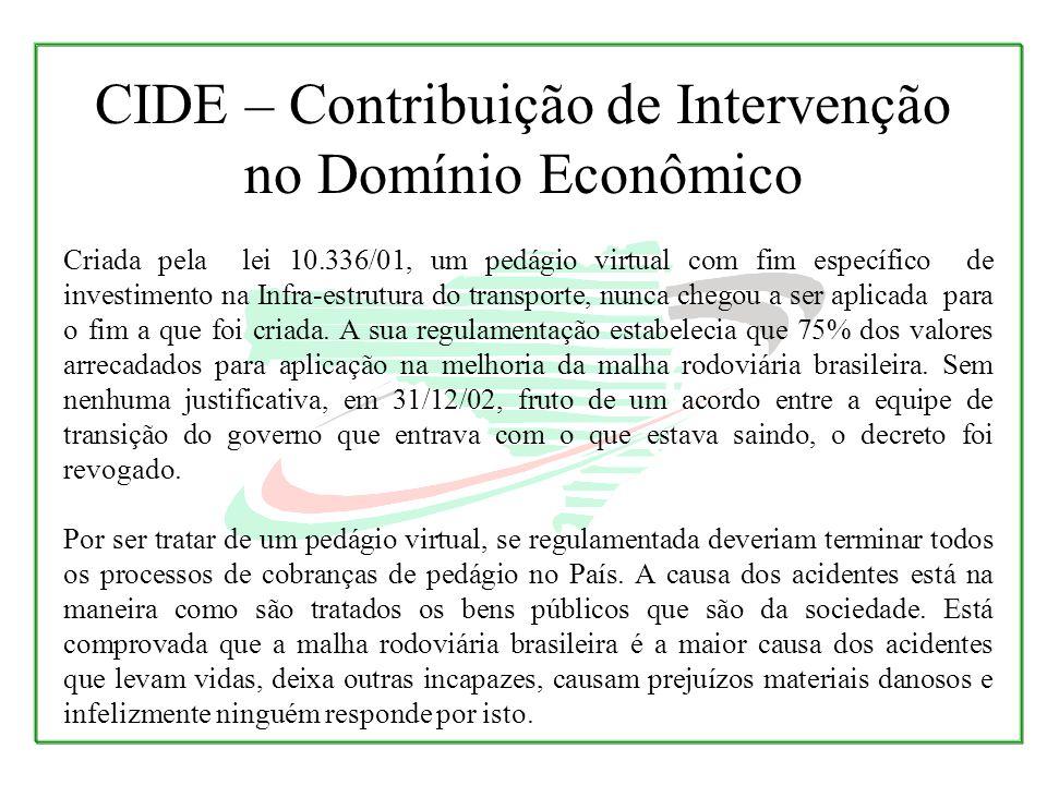 CIDE – Contribuição de Intervenção no Domínio Econômico