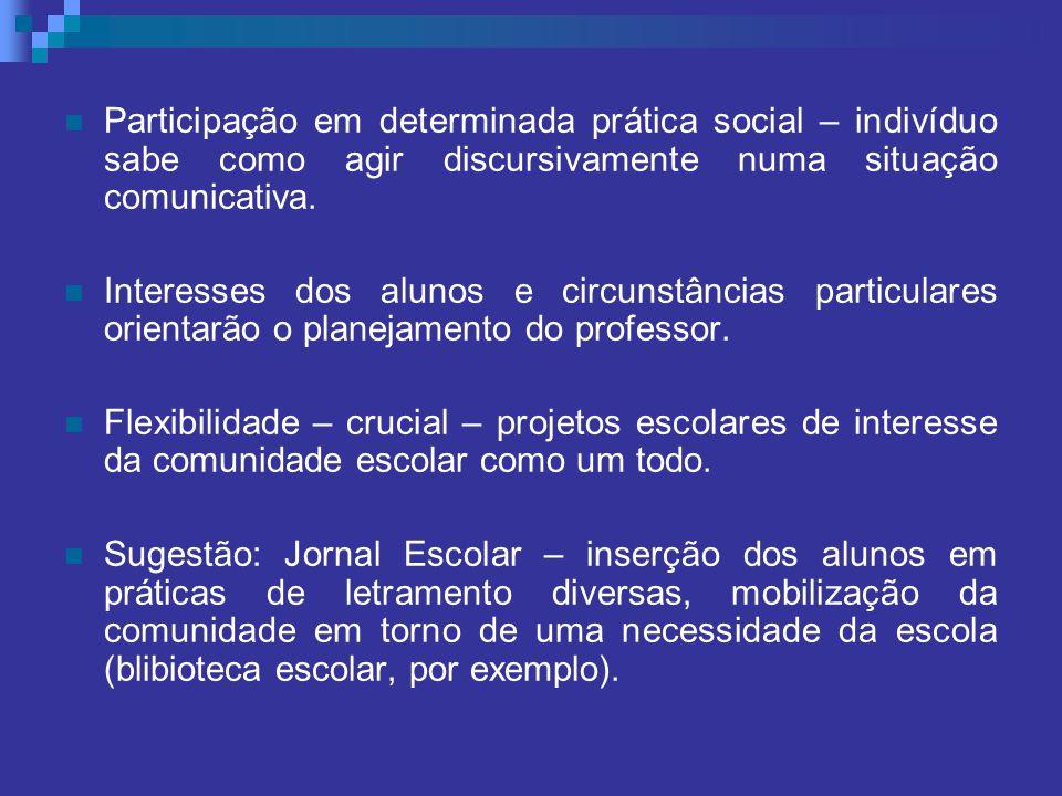 Participação em determinada prática social – indivíduo sabe como agir discursivamente numa situação comunicativa.