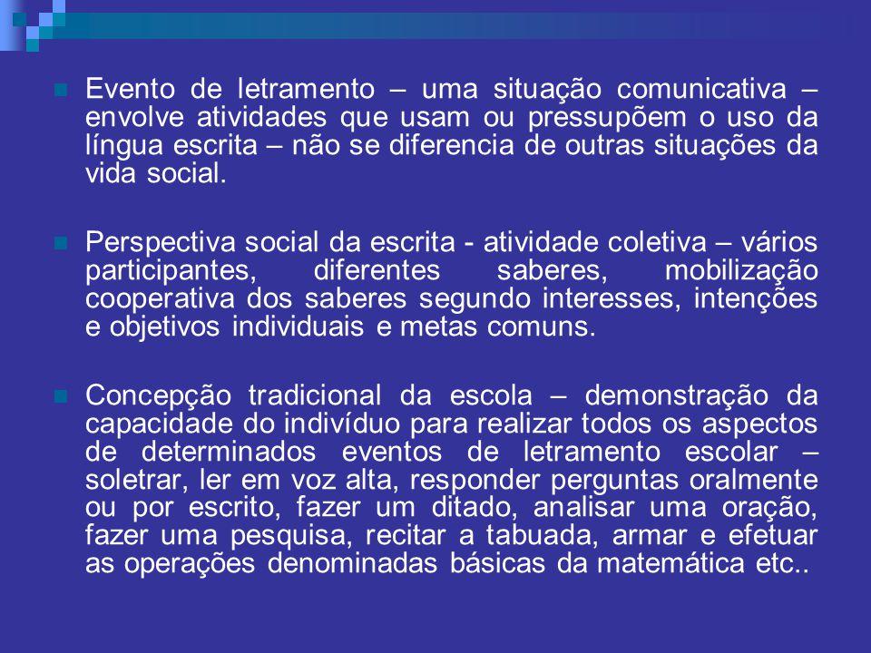 Evento de letramento – uma situação comunicativa – envolve atividades que usam ou pressupõem o uso da língua escrita – não se diferencia de outras situações da vida social.