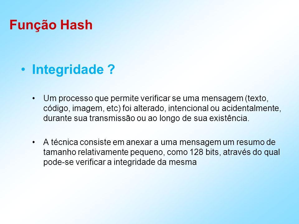 Função Hash Integridade