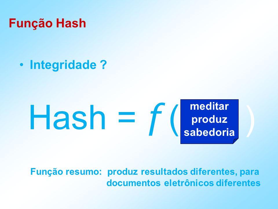 Hash = f ( ) Função Hash Integridade meditar produz sabedoria