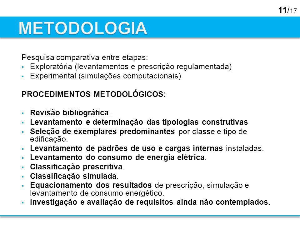 METODOLOGIA Pesquisa comparativa entre etapas: