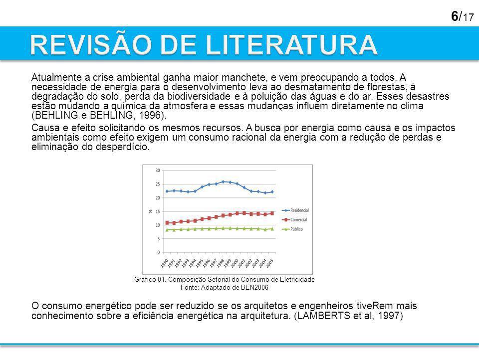 Gráfico 01. Composição Setorial do Consumo de Eletricidade