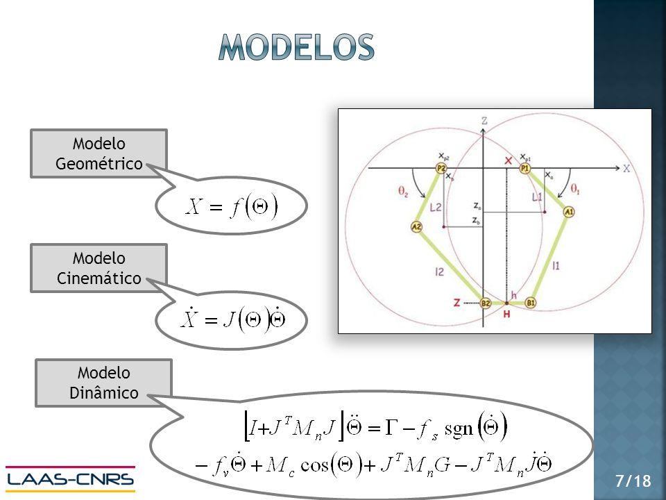 Modelos Modelo Geométrico Modelo Cinemático Modelo Dinâmico