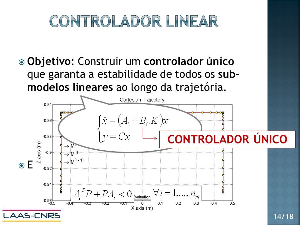 Controlador linear CONTROLADOR ÚNICO