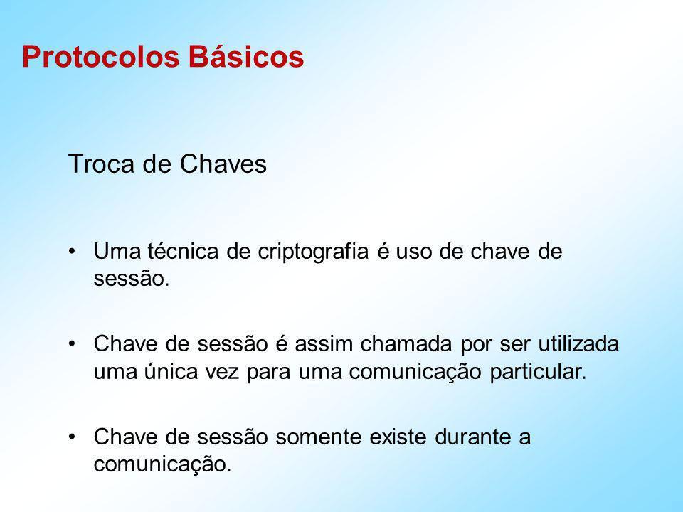 Troca de Chaves Uma técnica de criptografia é uso de chave de sessão.