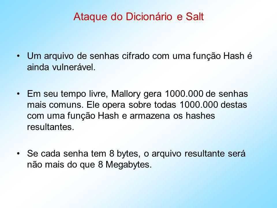 Ataque do Dicionário e Salt