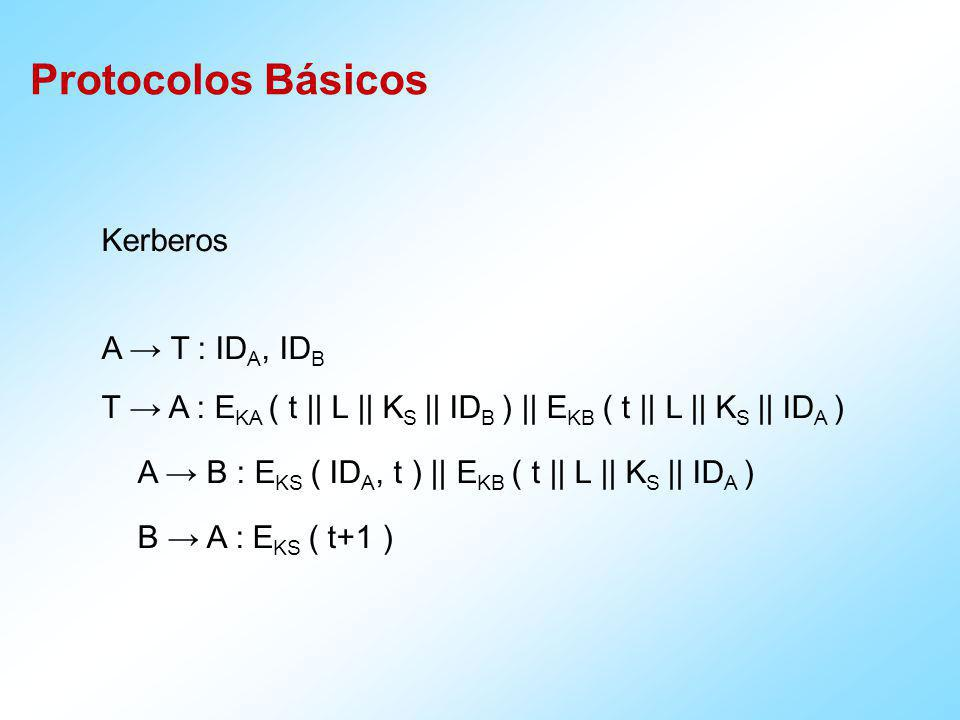 Kerberos A → T : IDA, IDB. T → A : EKA ( t || L || KS || IDB ) || EKB ( t || L || KS || IDA ) A → B : EKS ( IDA, t ) || EKB ( t || L || KS || IDA )