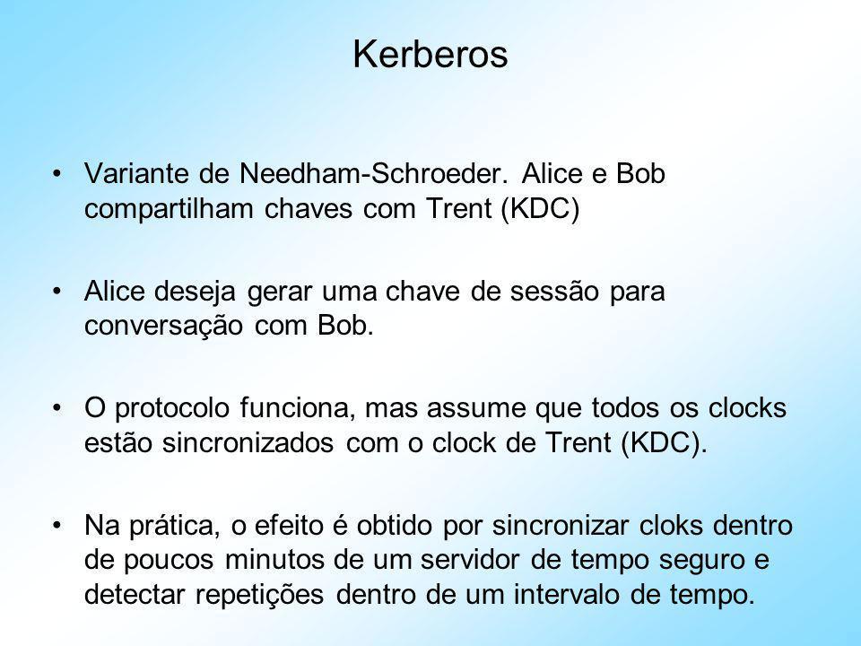 Kerberos Variante de Needham-Schroeder. Alice e Bob compartilham chaves com Trent (KDC)