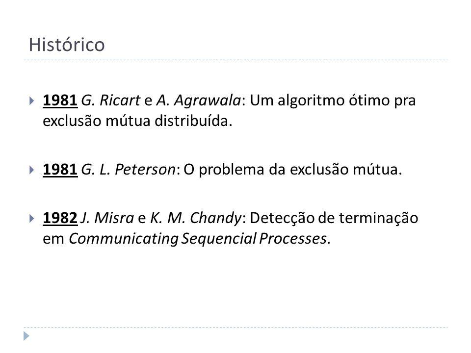 Histórico 1981 G. Ricart e A. Agrawala: Um algoritmo ótimo pra exclusão mútua distribuída. 1981 G. L. Peterson: O problema da exclusão mútua.