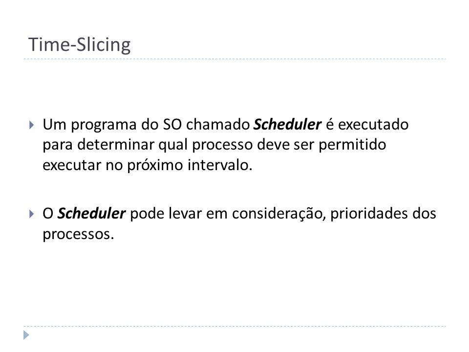 Time-Slicing Um programa do SO chamado Scheduler é executado para determinar qual processo deve ser permitido executar no próximo intervalo.