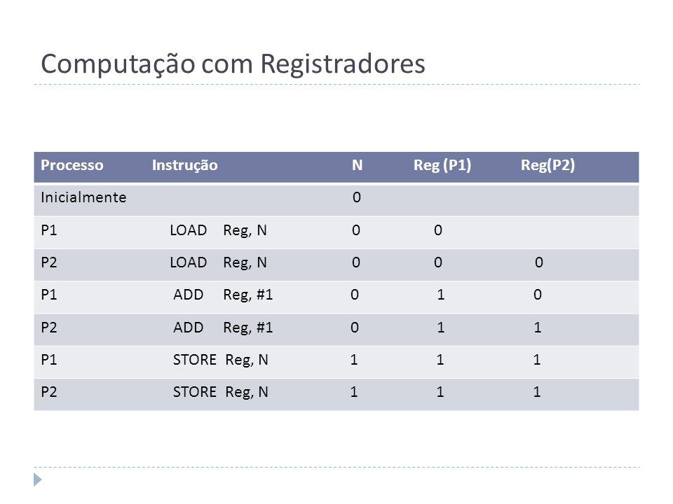 Computação com Registradores