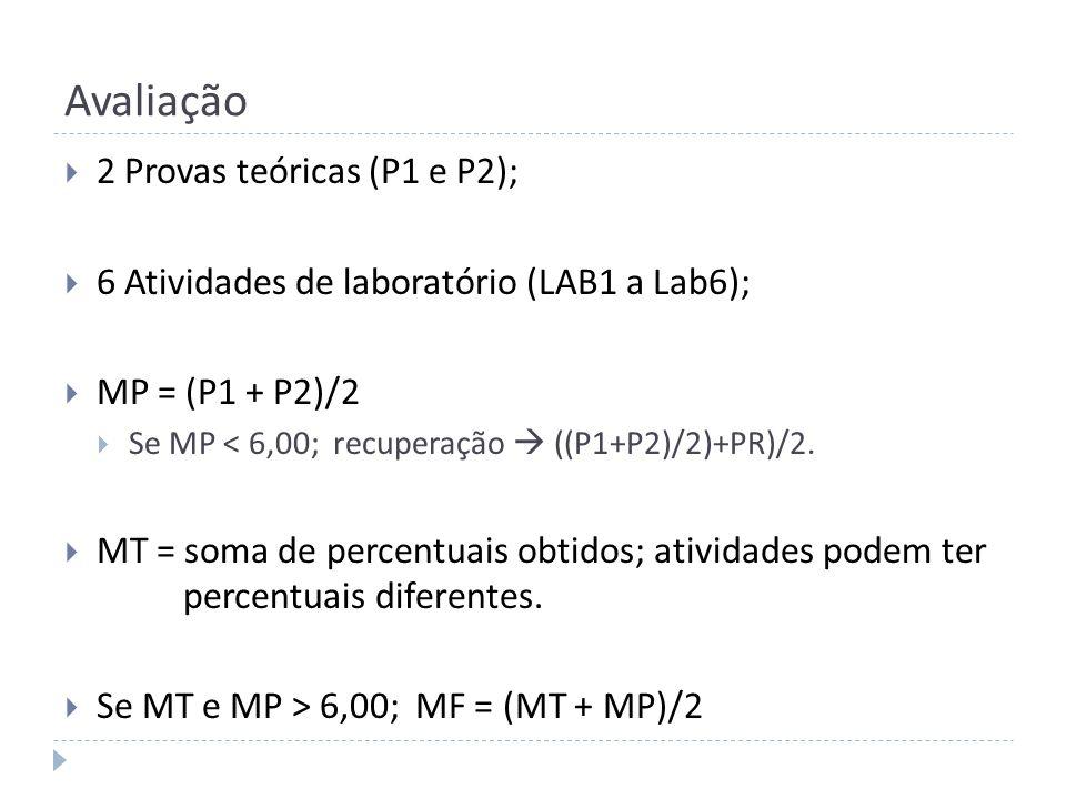 Avaliação 2 Provas teóricas (P1 e P2);