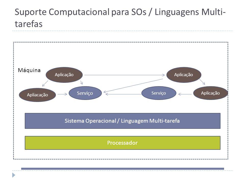 Suporte Computacional para SOs / Linguagens Multi-tarefas
