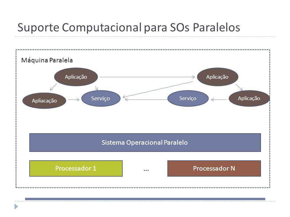Suporte Computacional para SOs Paralelos