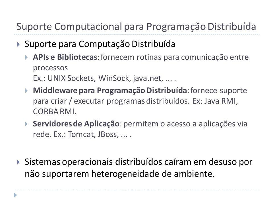 Suporte Computacional para Programação Distribuída