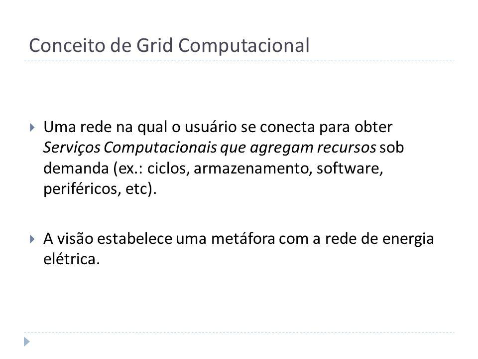 Conceito de Grid Computacional
