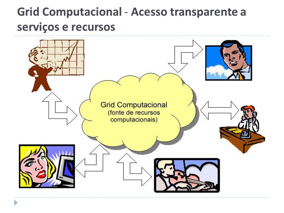 Grid Computacional - Acesso transparente a serviços e recursos