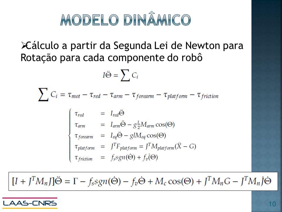 Modelo dinâmico Cálculo a partir da Segunda Lei de Newton para Rotação para cada componente do robô