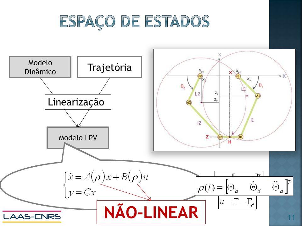 NÃO-LINEAR Espaço de estados Trajetória Linearização Modelo Dinâmico