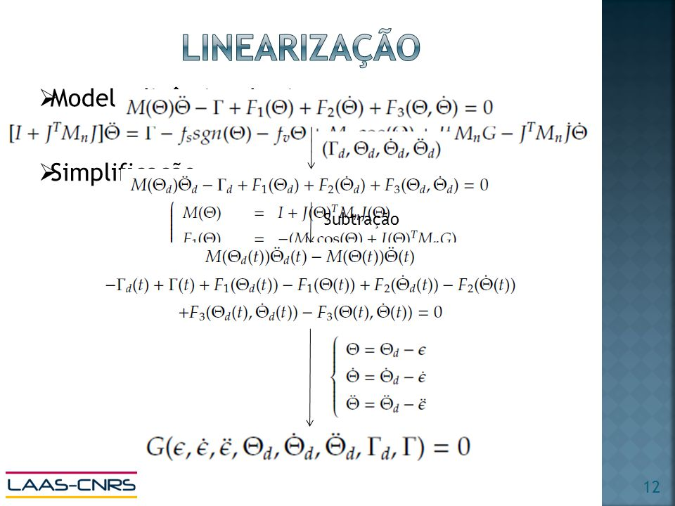 Linearização Modelo dinâmico do sistema Simplificação Subtração