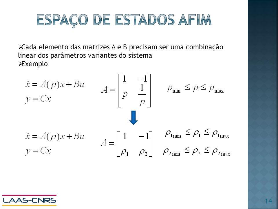 Espaço de estados afim Cada elemento das matrizes A e B precisam ser uma combinação linear dos parâmetros variantes do sistema.