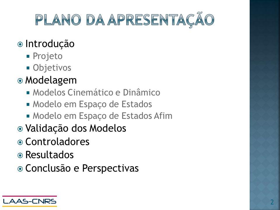 Plano da Apresentação Introdução Modelagem Validação dos Modelos