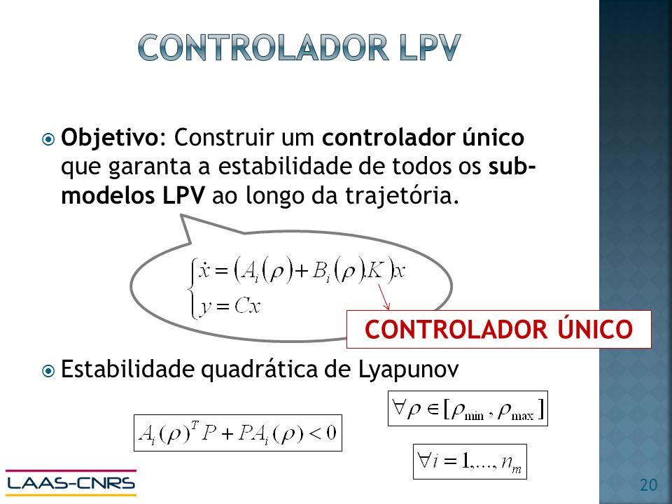 Controlador lpv CONTROLADOR ÚNICO