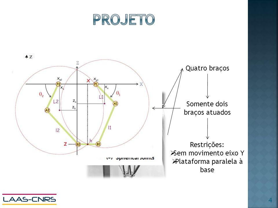 projeto Altas velocidades e acelerações Quatro braços