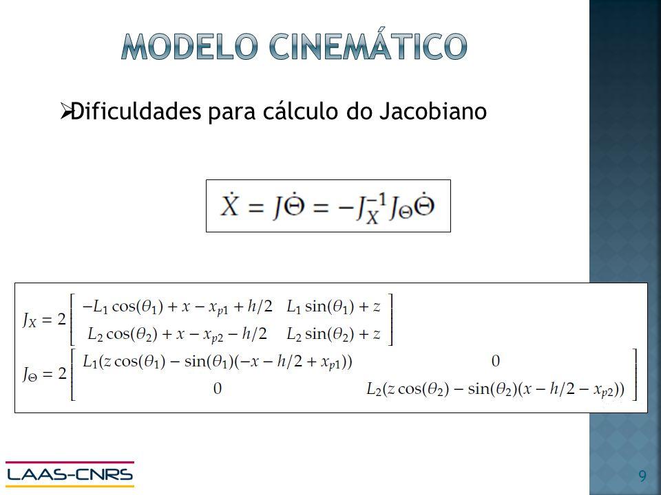 Modelo cinemático Dificuldades para cálculo do Jacobiano