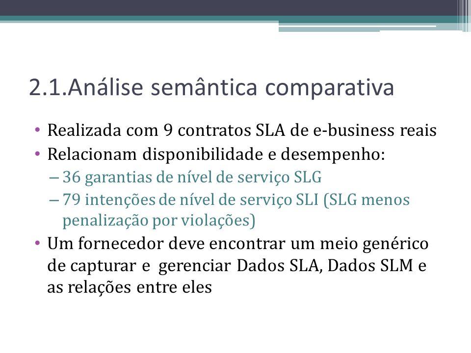 2.1.Análise semântica comparativa