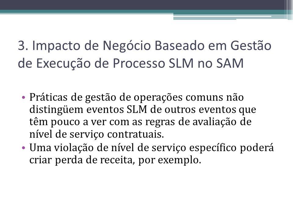 3. Impacto de Negócio Baseado em Gestão de Execução de Processo SLM no SAM