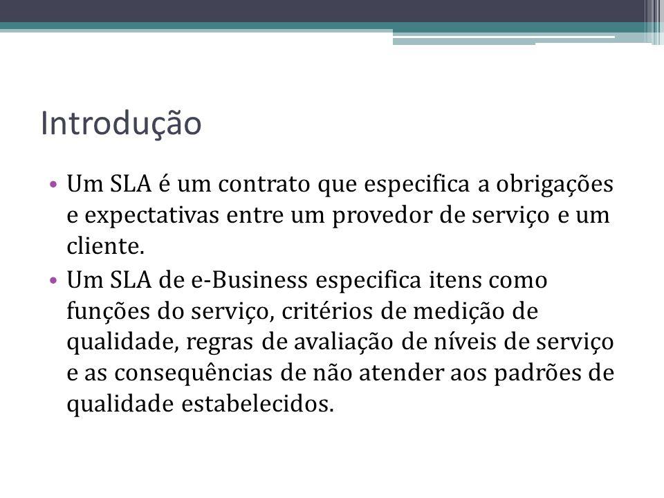 Introdução Um SLA é um contrato que especifica a obrigações e expectativas entre um provedor de serviço e um cliente.