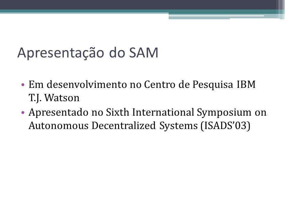 Apresentação do SAM Em desenvolvimento no Centro de Pesquisa IBM T.J. Watson.