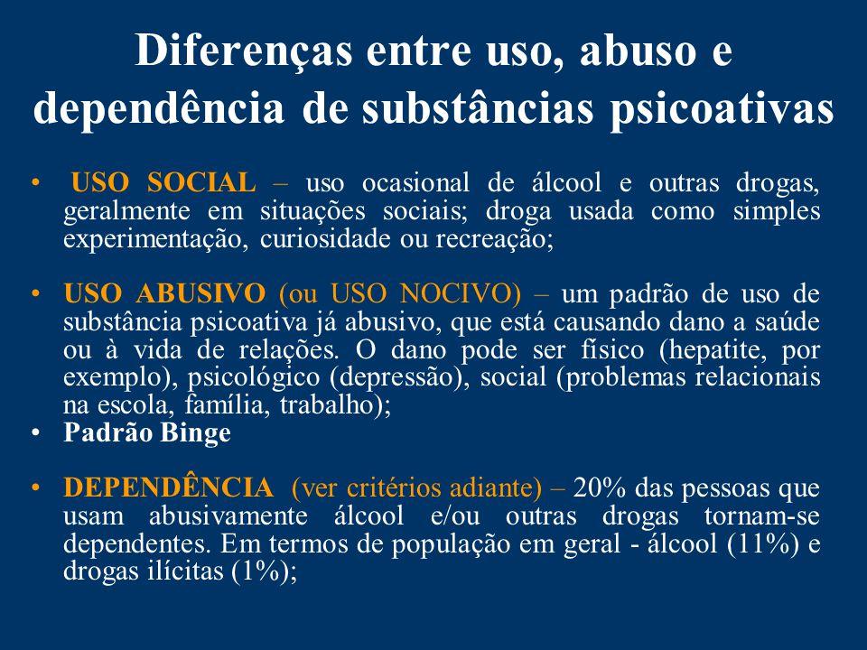 Diferenças entre uso, abuso e dependência de substâncias psicoativas