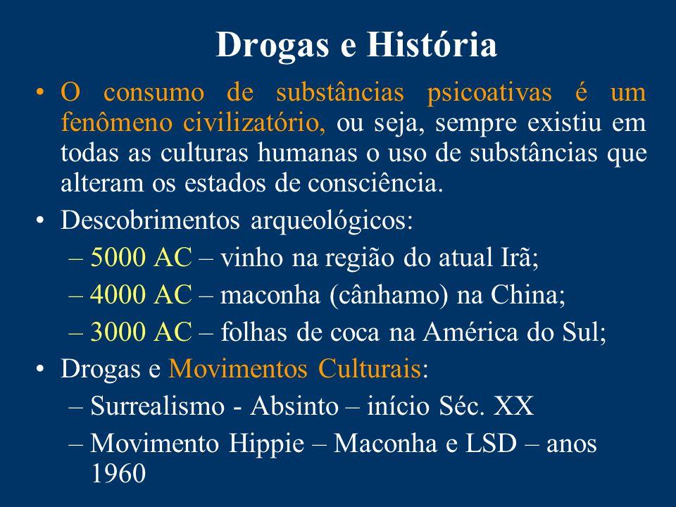 Drogas e História