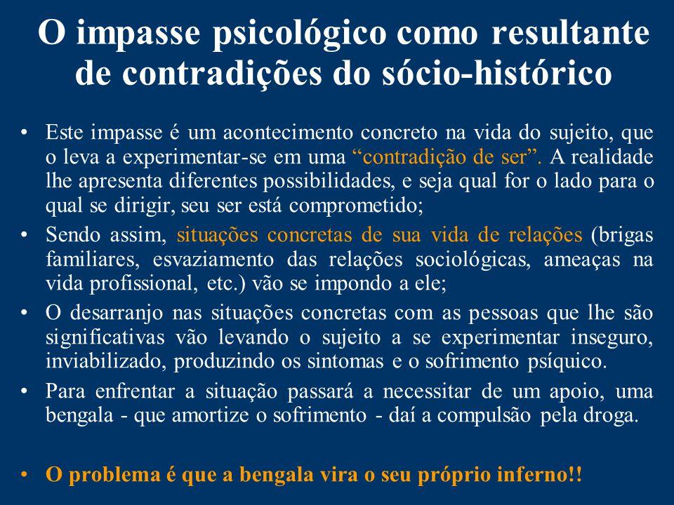 O impasse psicológico como resultante de contradições do sócio-histórico