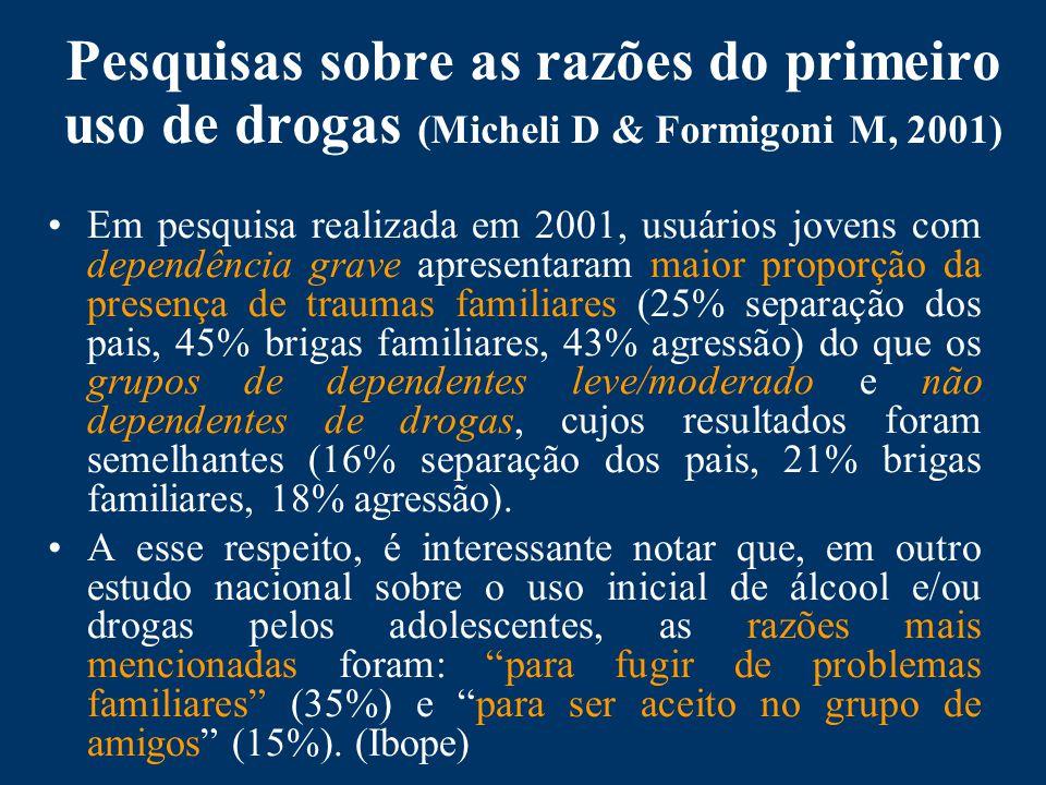 Pesquisas sobre as razões do primeiro uso de drogas (Micheli D & Formigoni M, 2001)