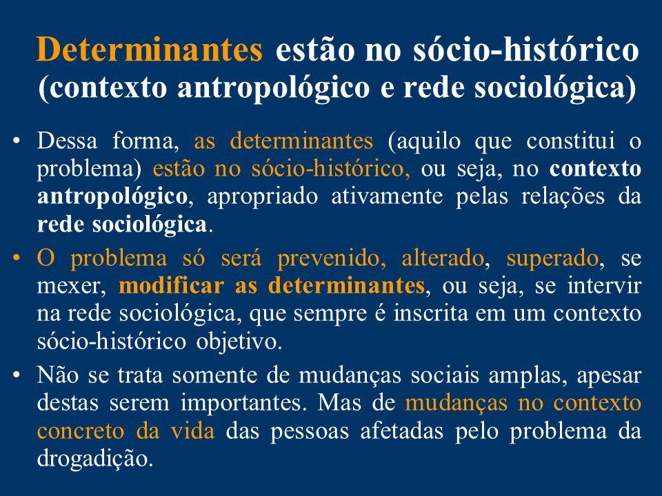 Determinantes estão no sócio-histórico (contexto antropológico e rede sociológica)