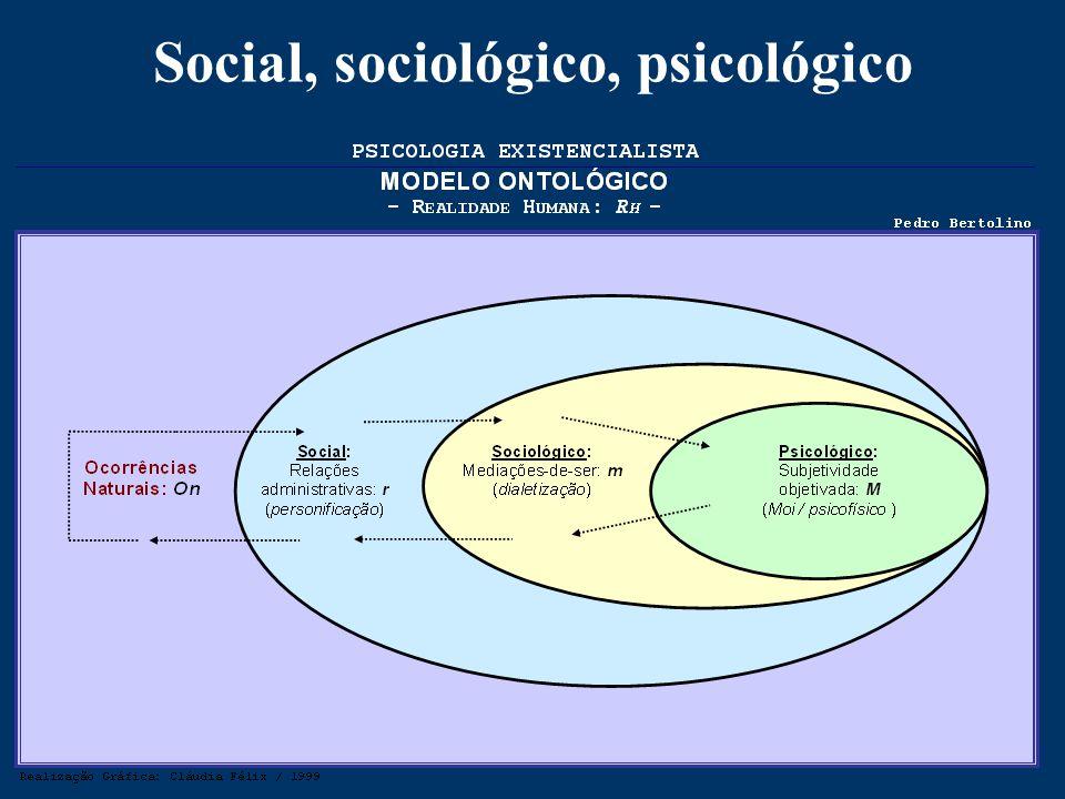 Social, sociológico, psicológico