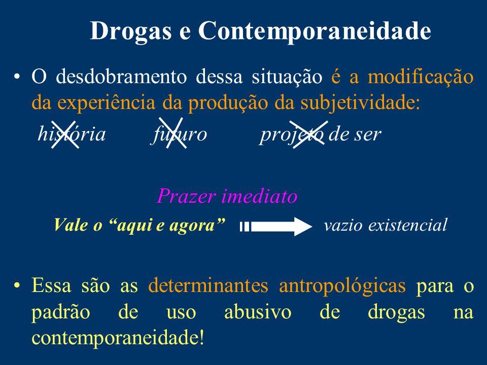Drogas e Contemporaneidade