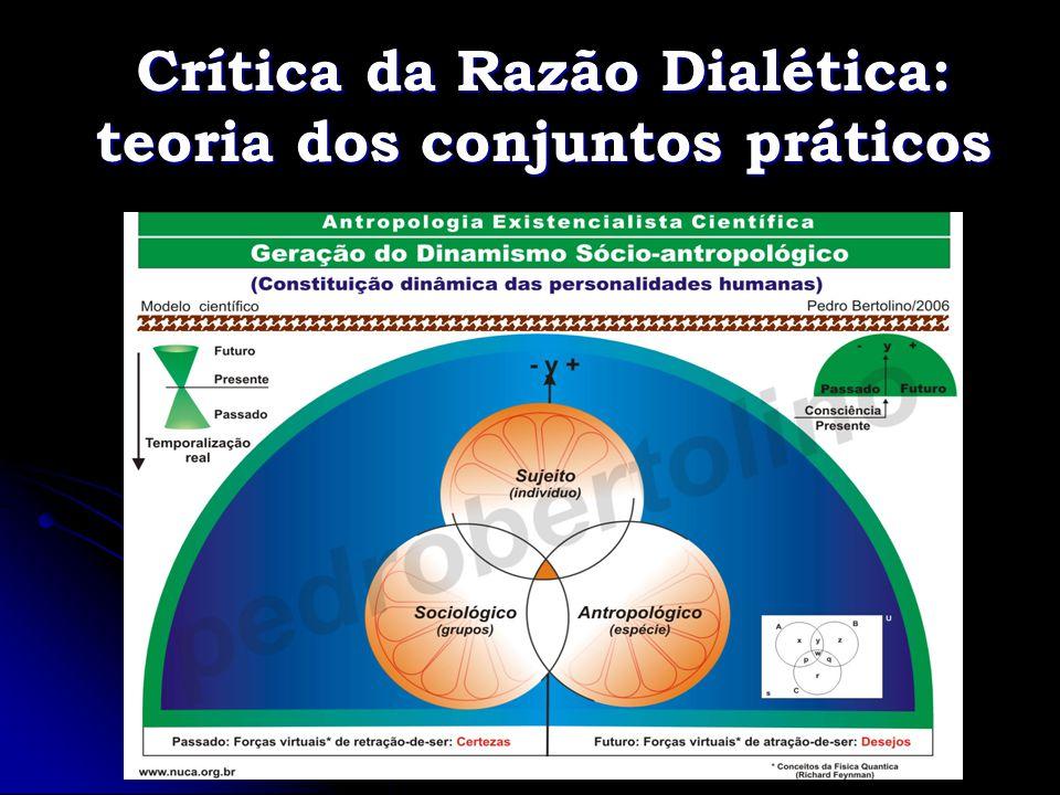 Crítica da Razão Dialética: teoria dos conjuntos práticos