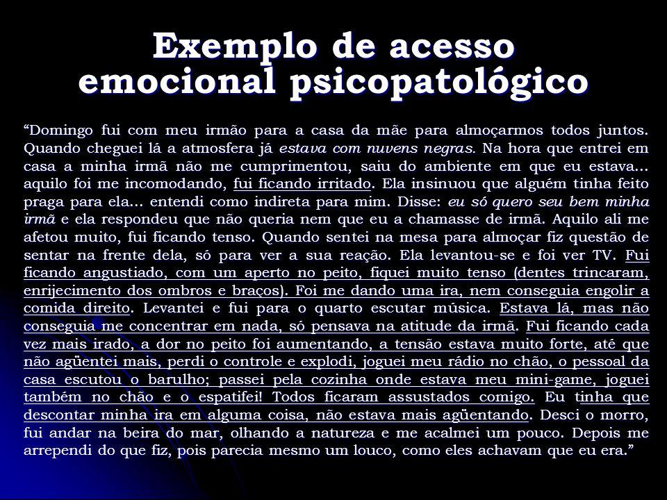 Exemplo de acesso emocional psicopatológico