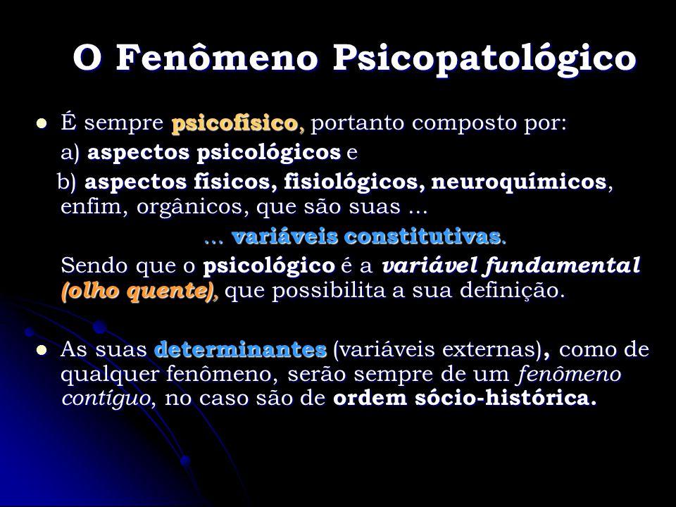 O Fenômeno Psicopatológico