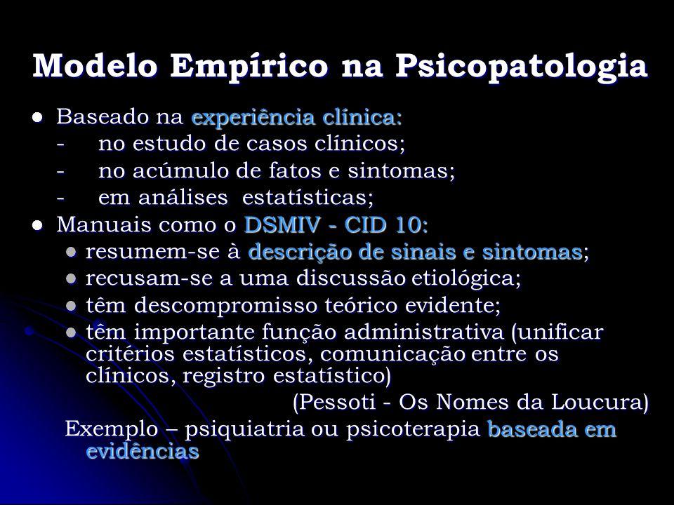 Modelo Empírico na Psicopatologia